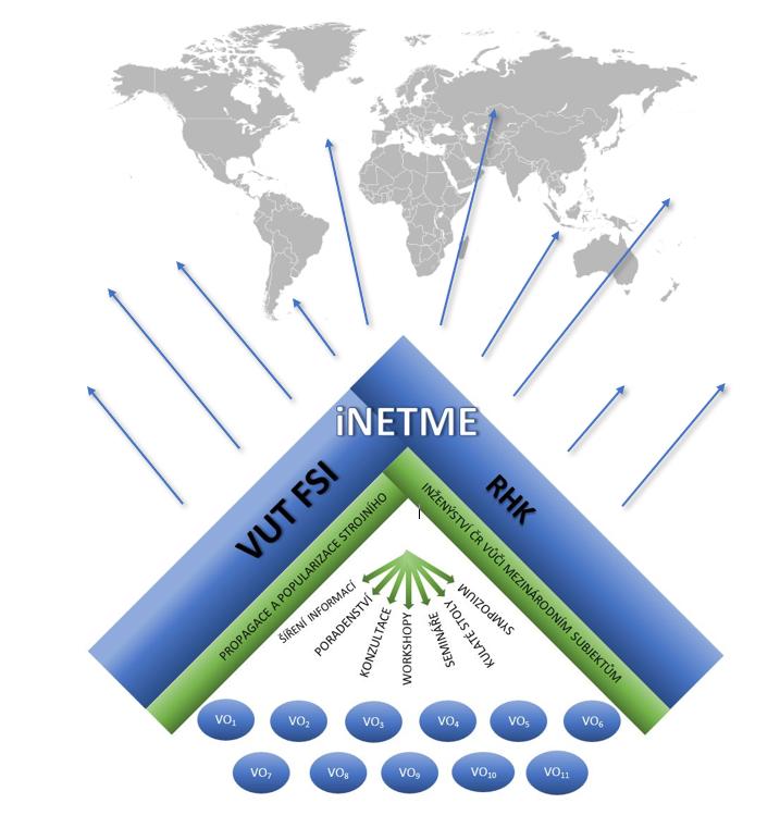 Ilustrace iNETME